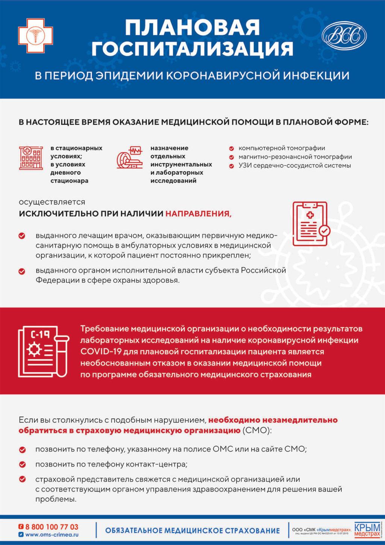 Инфографика плановая госпитализация